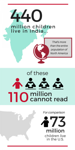India_By_the_Numbers