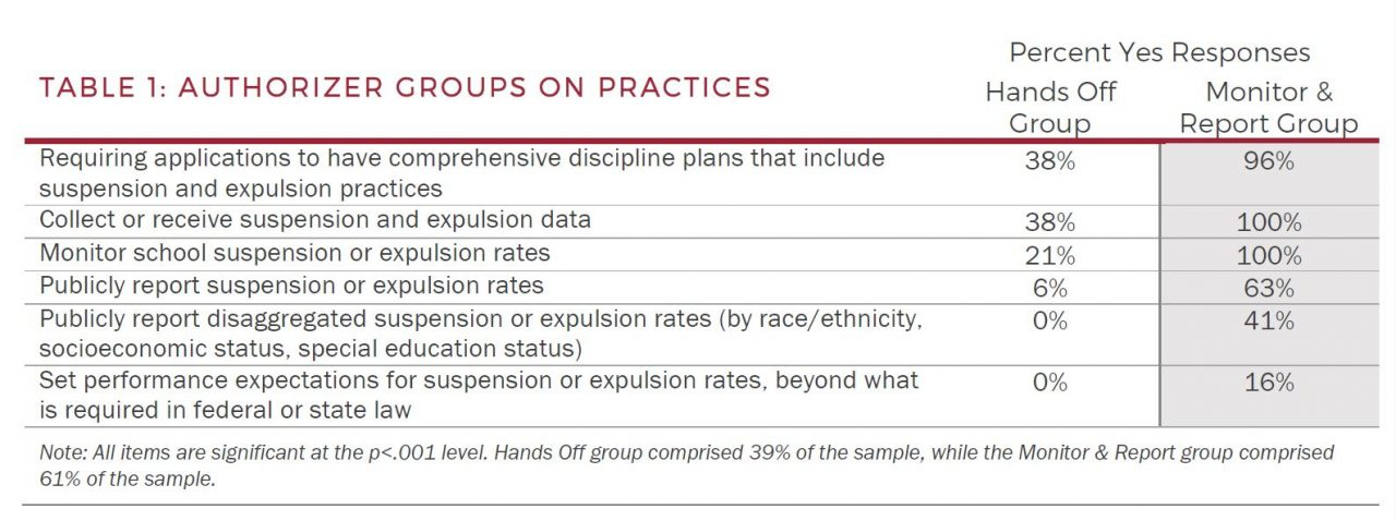 Discipline_Practices_by_Group
