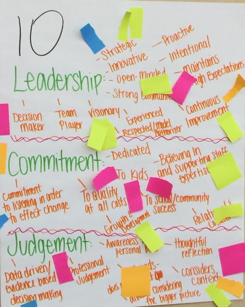 commitment leadership quality